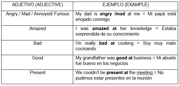 Adjetivos con at