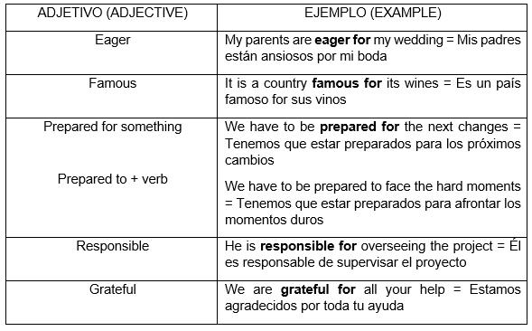 Adjetivos con for