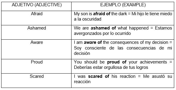 Adjetivos con of